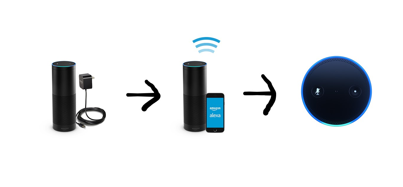 How To Connect Amazon Echo / Amazon Alexa